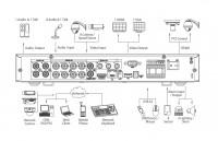 Artikelbild D-XVR7108HE-4K-X (3) --ite