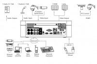 Artikelbild D-XVR7108E-4KL-X (3) --ite